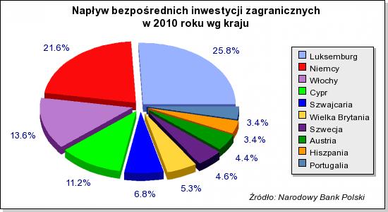 paiz.gov.pl
